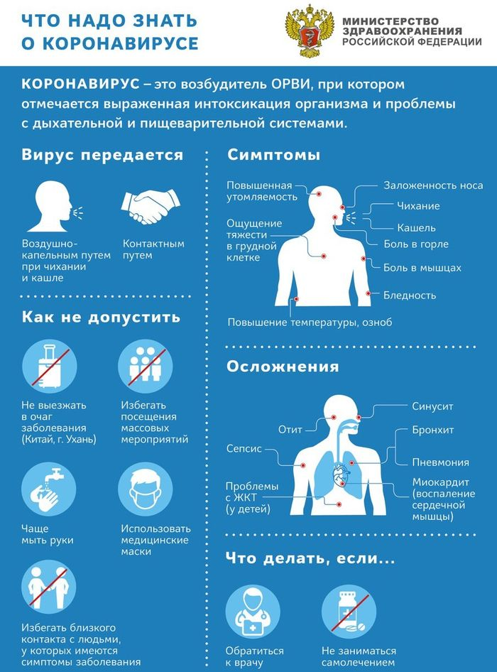 Минздрав про маски для защиты от коронавируса
