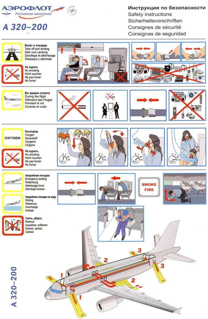Инструкция по безопасности самолета Airbus A320