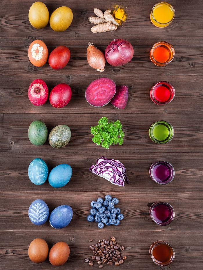 Зачем яйца красят на Пасху?