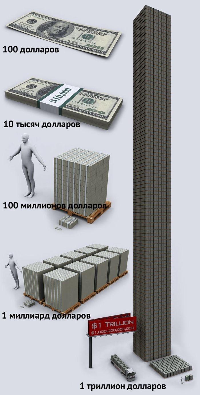Как выглядит 1 триллион долларов наличными