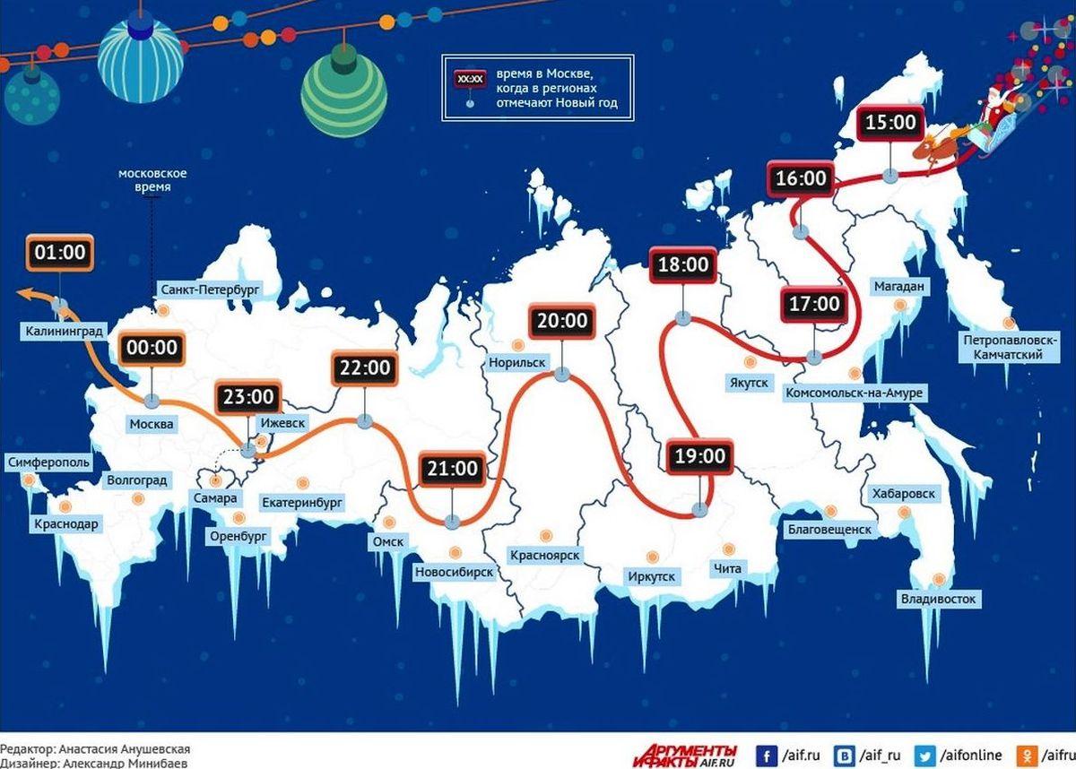 Инфографика где новый год наступает раньше всего в России