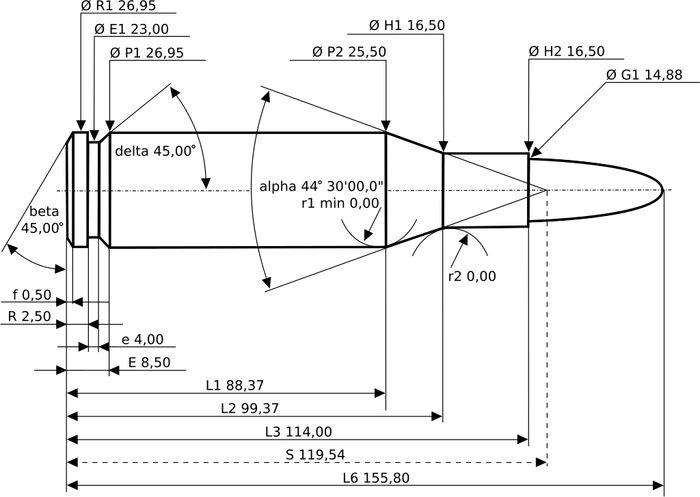 Размеры патрона 14,5 × 114 мм