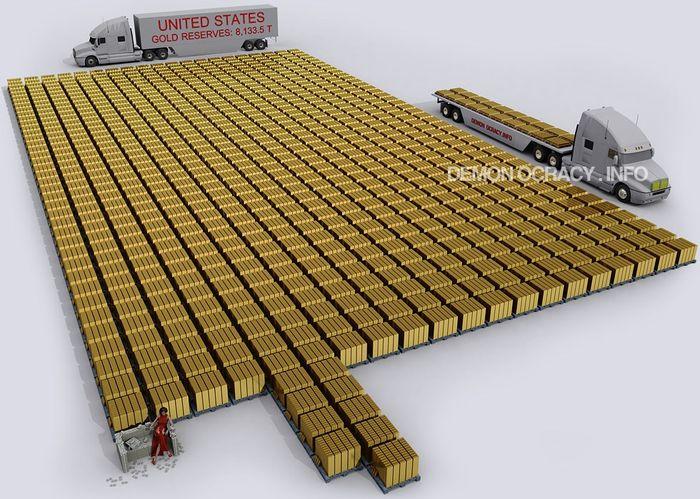 Как выглядит весь золотой запас США